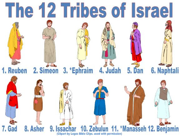 The 12 Sons of Jacob vs. The 12 Tribes of Israel | Bible Fun For Kids